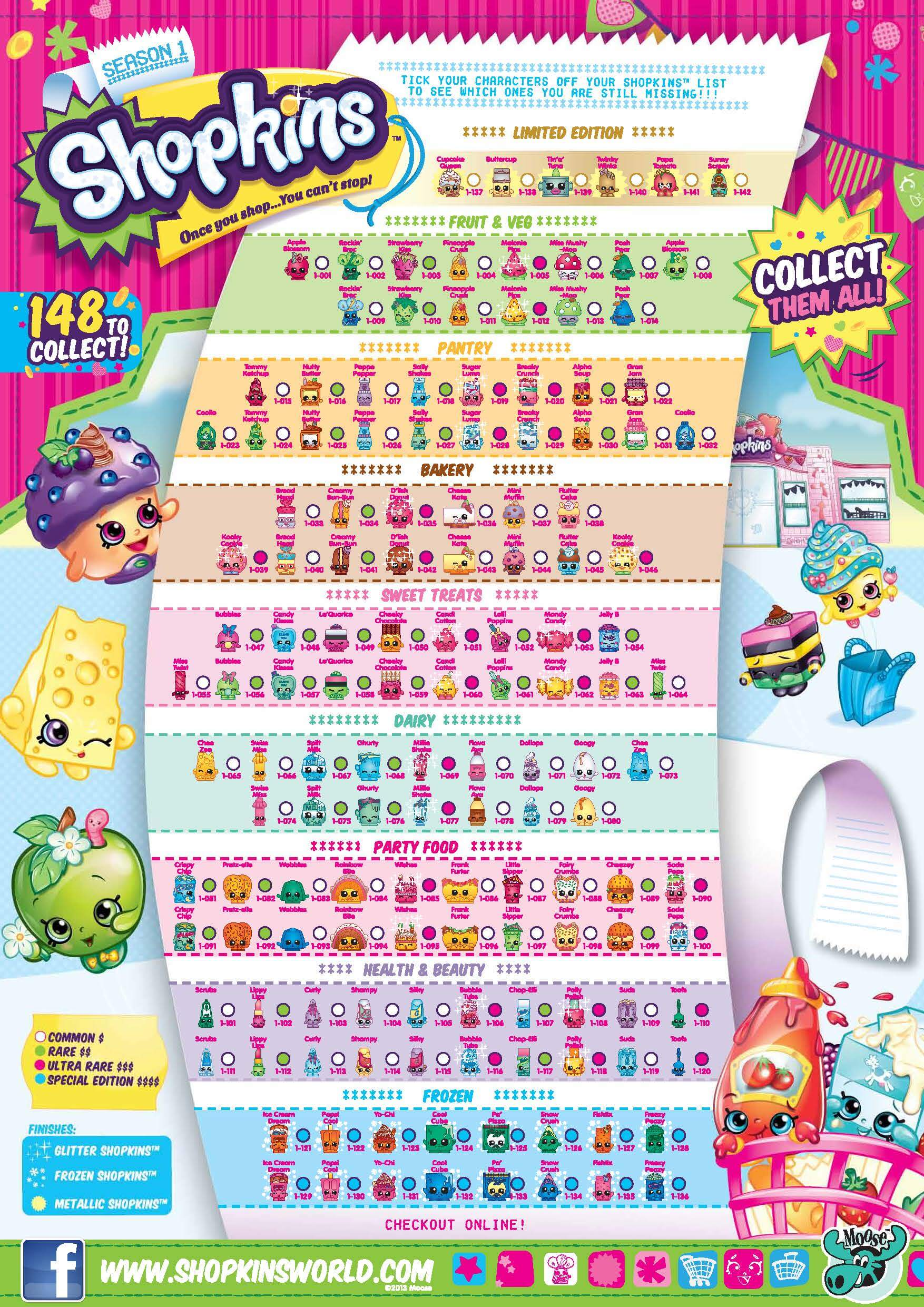 graphic about Shopkins Checklist Printable identified as Shopkins Period 1 Record -